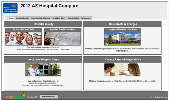 Arizona Hospital Compare Report Card