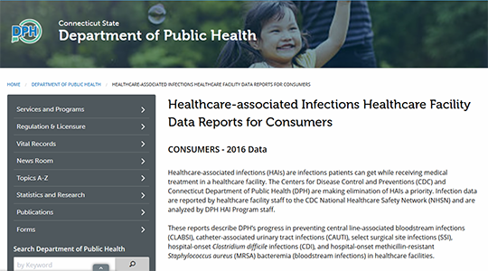 Healthcare-associated Infections Healthcare Facility Data Reports for Consumers