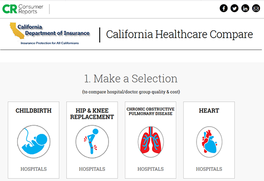 California Healthcare Compare Report Card