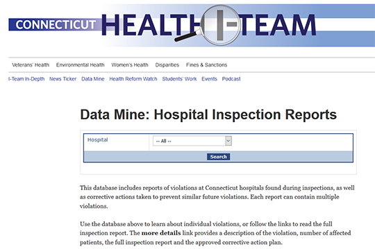 C-HIT Data Mine: Hospital Inspection Reports