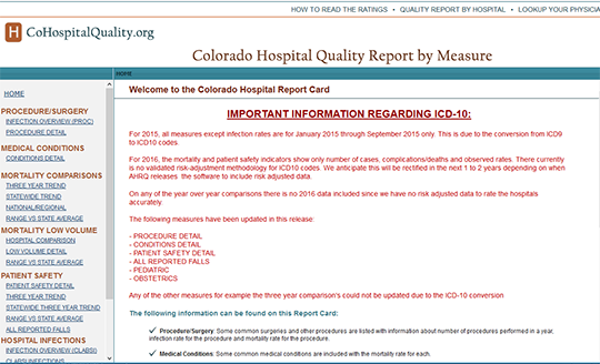 Colorado Hospital Report Card