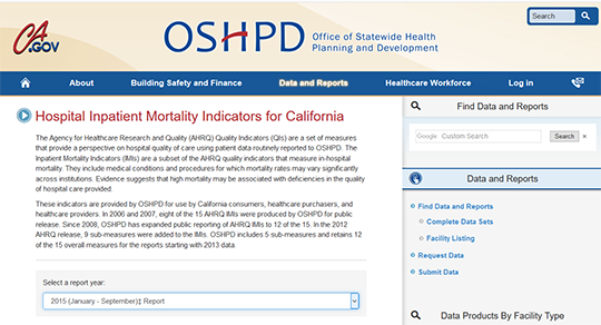 OSPHD Hospital Inpatient Mortality Indicators for California