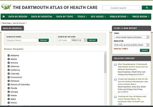 Dartmouth Atlas of Health Care Hospital Report