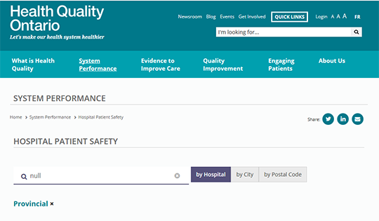 Health Quality Ontario Hospital Patient Safety Report Card