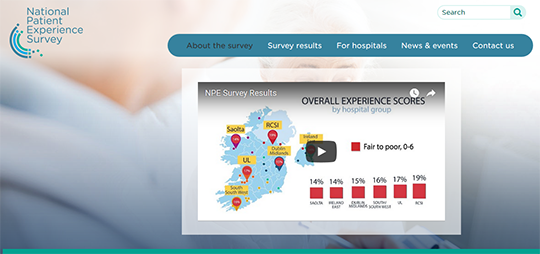 National Patient Experience Survey
