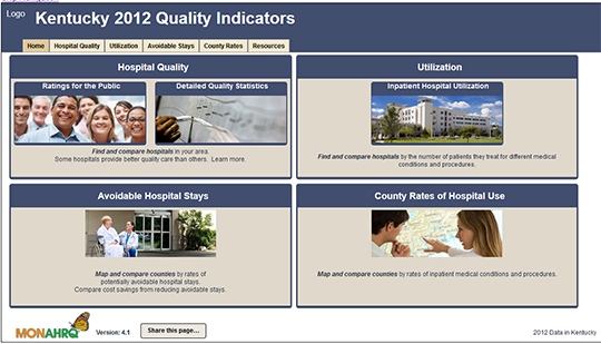 Kentucky Quality Indicators