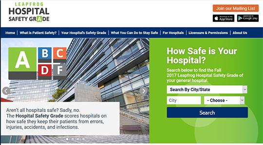 Leapfrog Hospital Safety Grade Report Card