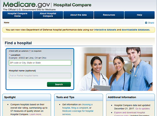 Medicare Hospital Compare Report Card