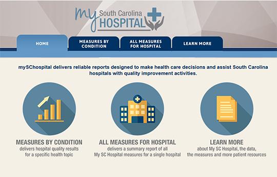 mySCHospital Report Card