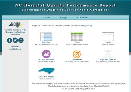 NC Hospital Quality Performance Report