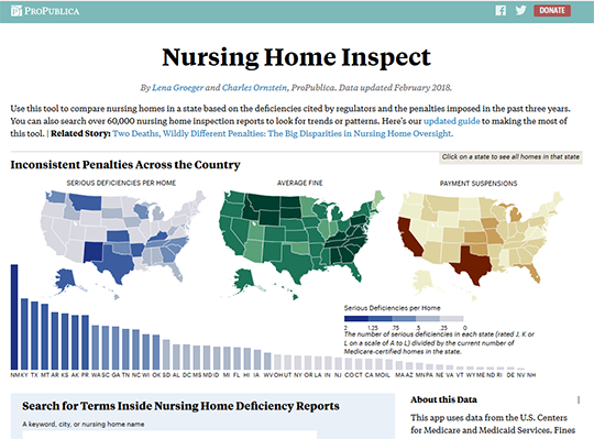 Nursing Home Inspect Report Card from ProPublica