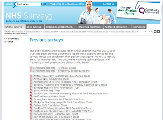 NHS Adult Inpatient Survey Results