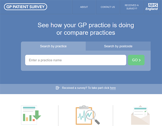 NHS GP Patient Survey