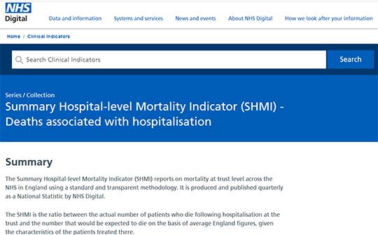 Summary Hospital-level Mortality Indicator (SHMI) - Deaths associated with hospitalisation