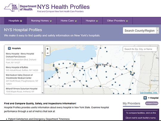 NYS Hospital Profiles Report Card