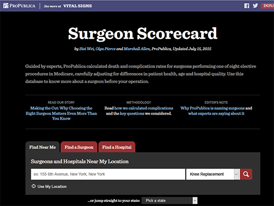 Surgeon Scorecard from ProPublica