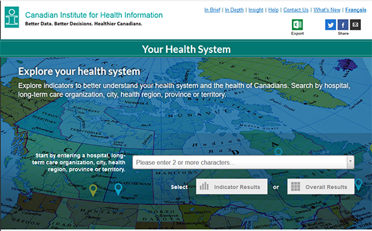 Your Health System performance report card
