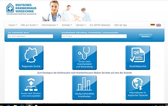 German Hospital Directory