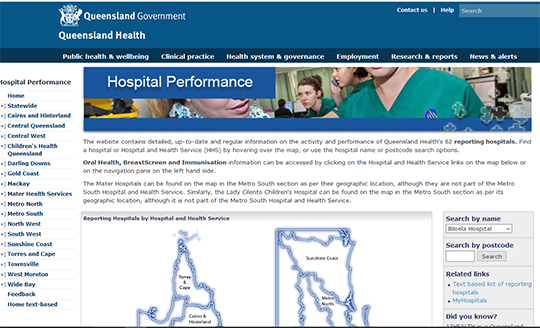 Queensland Hospital Performance report card