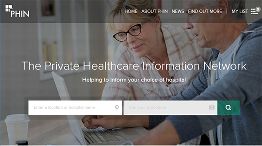 PHIN private healthcare information network