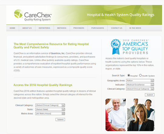 CareChex Hospital quality ratings