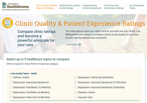 MN Healthscores clinic quality and satisfaction ratings