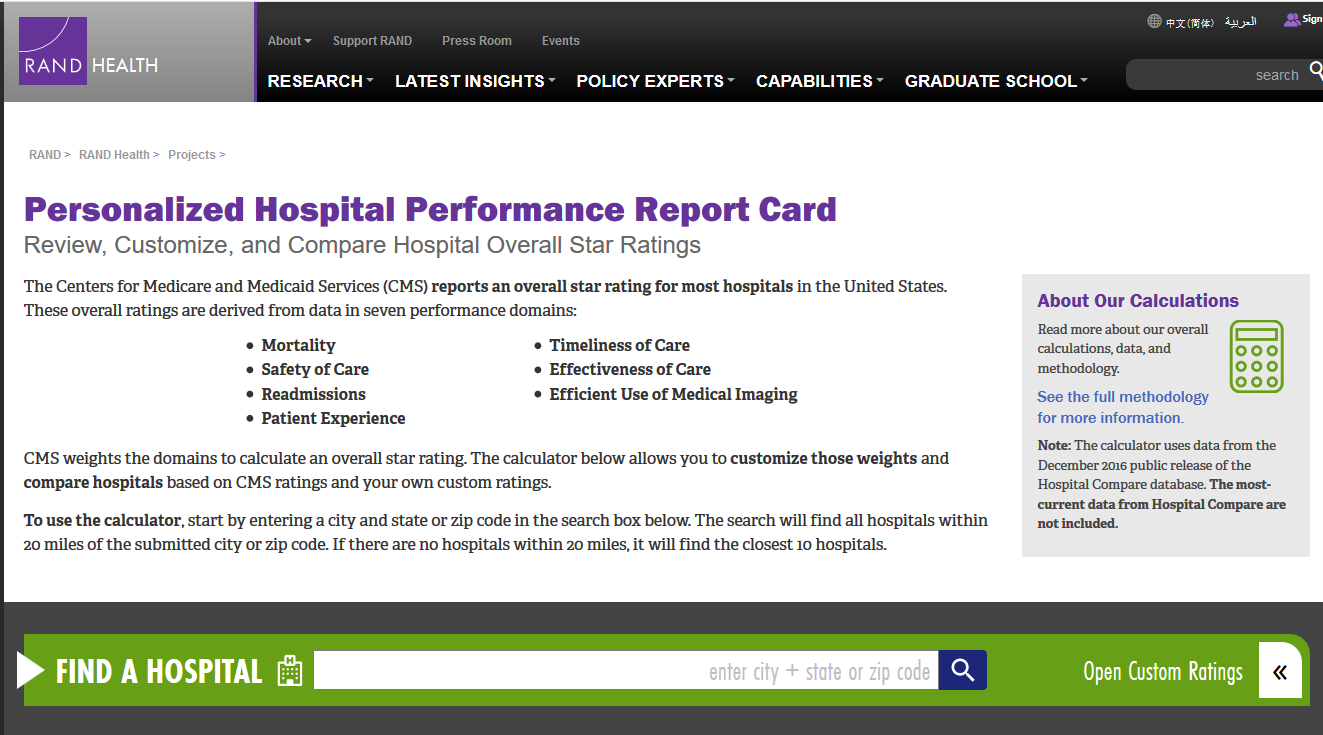 RAND Personalized Hospital Performance Report Card