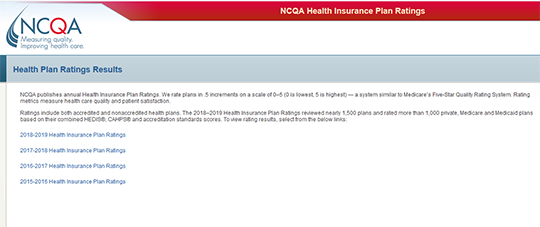 annual Health Insurance Plan Ratings
