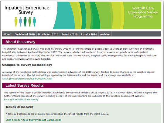 Scottish Inpatient Experience Survey