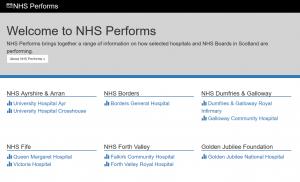 NHS Performs