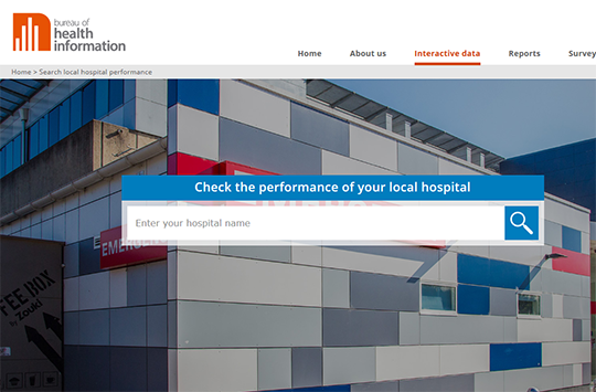 Local Hospital Performance NSW
