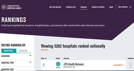 Lown Institute Hospital Index